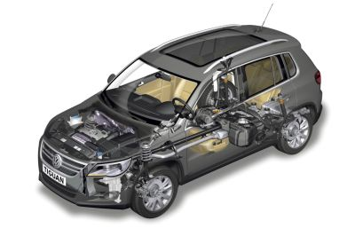 Le motorizzazioni del nuovo Volkswagen Tiguan