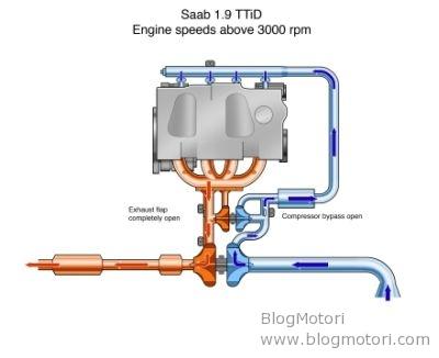 93-commonrail-saab-ttid-turbodiesel-sedan-03.jpg