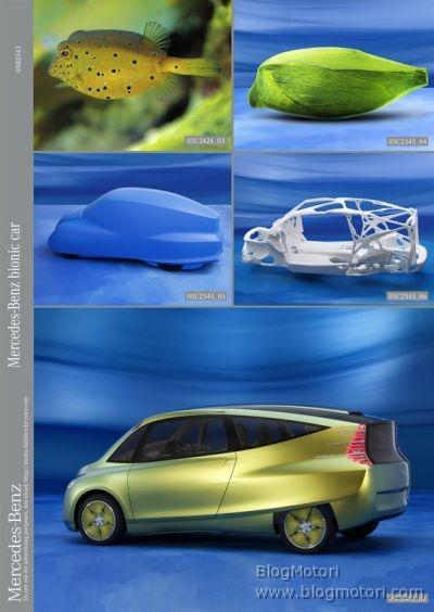 """Le concept della Bionic Car Mercedes-Benz saranno esposte nell'ambito del """"Design and the Elastic Mind"""""""