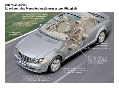 Nuovi sistemi di assistenza alla guida sulla Mercedes Classe E e sulla Classe S Model Year 2009