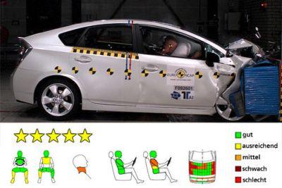 Cinque Stelle EuroNCAP per la Nuova Toyota Prius
