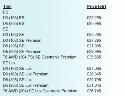 Volvo S60 nel Regno Unito prezzi da £23,295