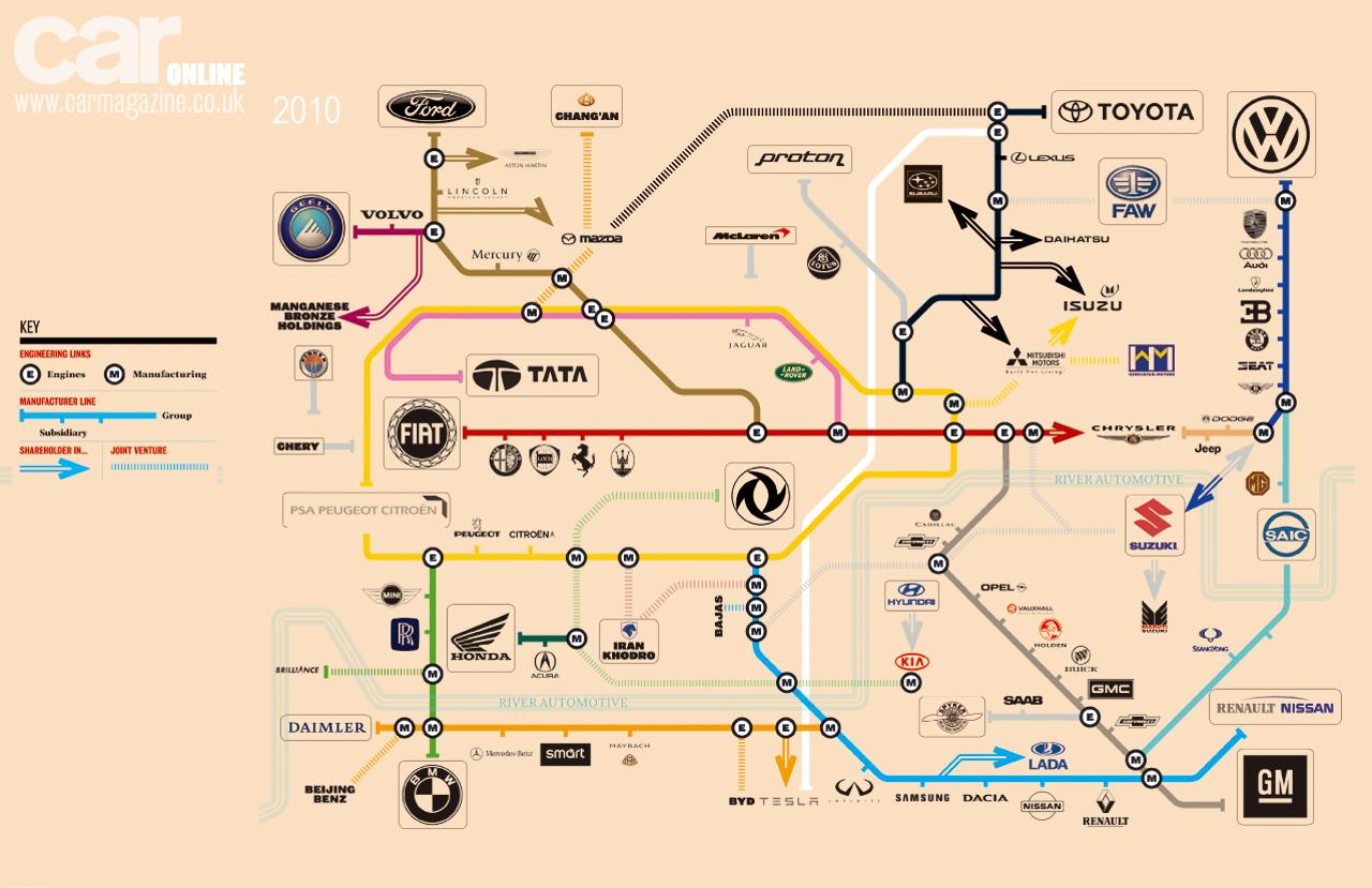 La mappa mondiale delle case automobilistiche