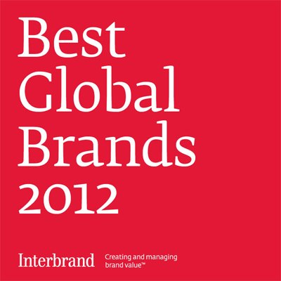 Interbrand Best Global Brands 2012: quelli del settore auto in forte crescita. Bene Ferrari, Nissan, BMW e Hyndai