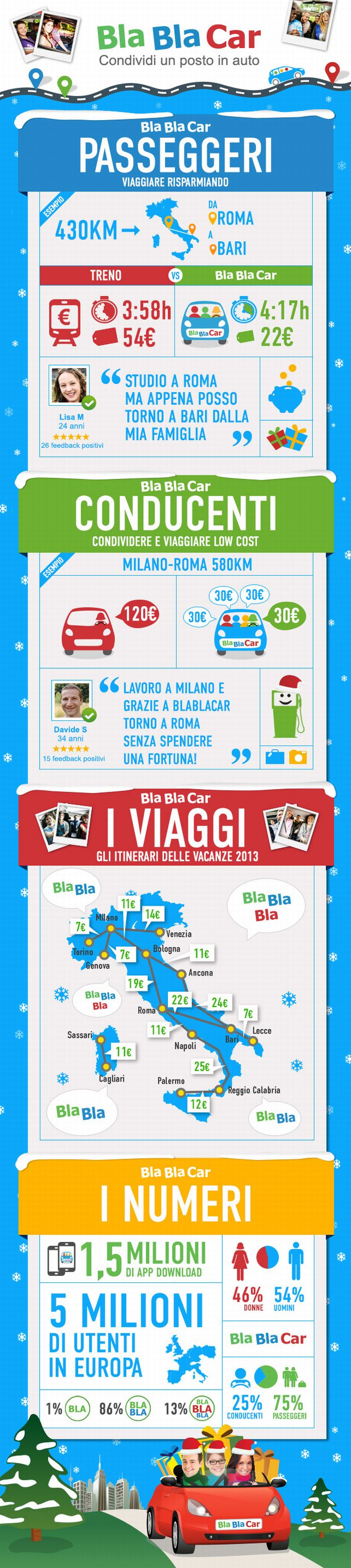 Infografica-BlaBlaCar-JPEG-light