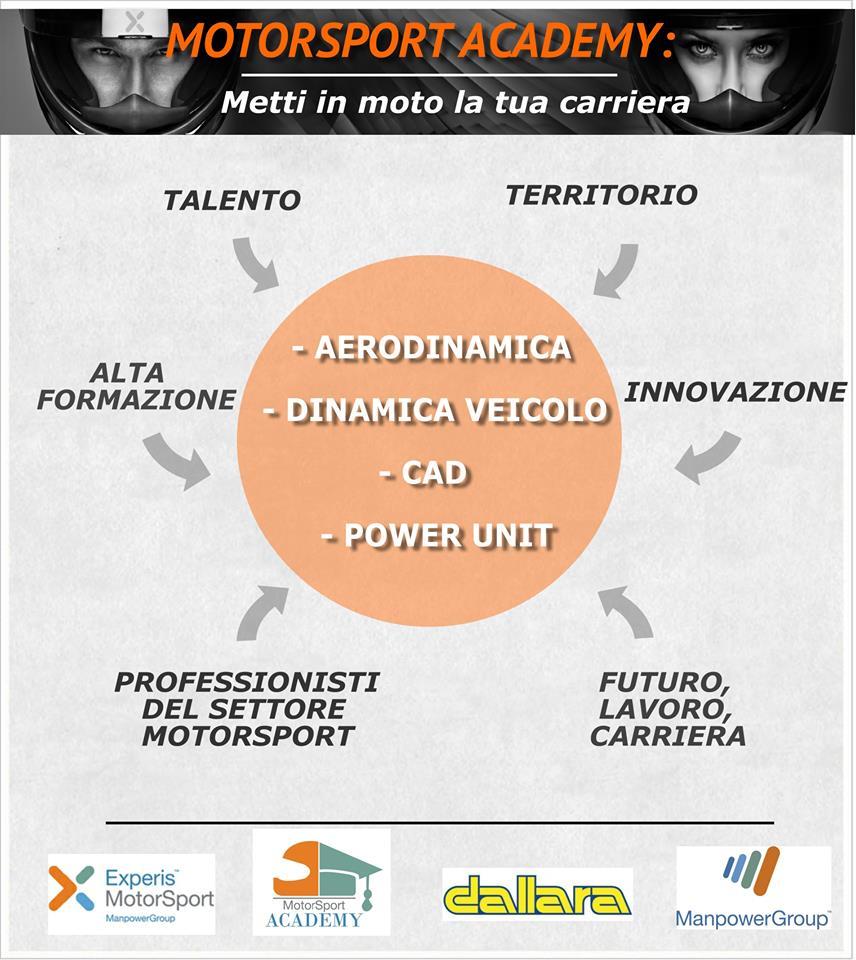 MotorSport Academy: intervista a Luca Giovannini sul nuovo progetto di ManpowerGroup