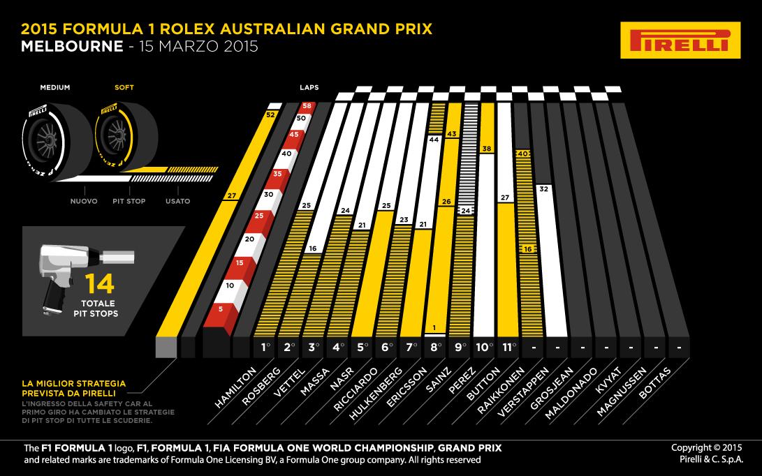 01-Melbourne-Race1-1k-IT