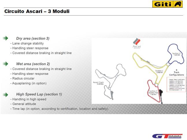 Ascari Race Resort GT RADIAL