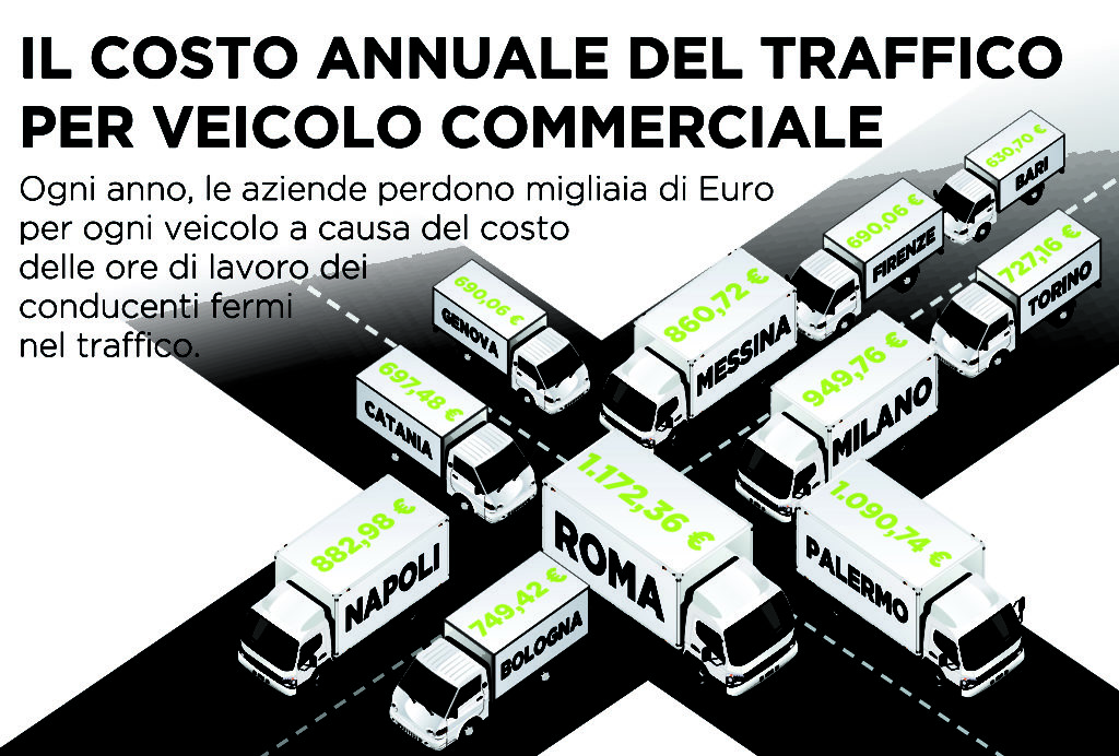 tomtom-tele-congestion-infographic-final_ita_2
