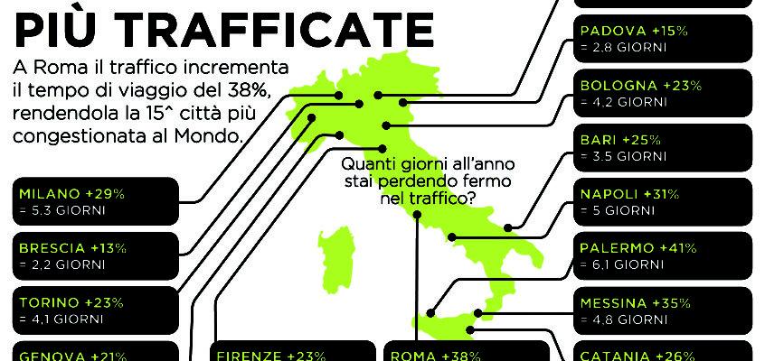 Traffico: costa 560 milioni di Euro alle aziende in 14 città italiane