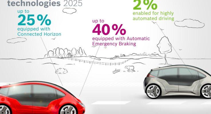La mia auto, il mio eroe: quello che l'auto connessa sarà in grado di fare nel 2025