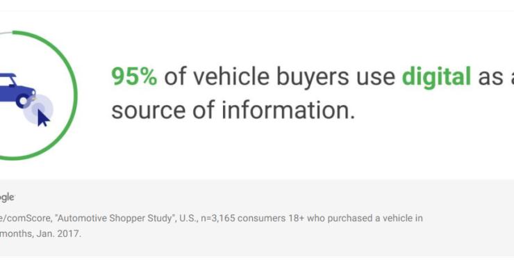 Dealer auto: dal negozio fisico a quello digitale