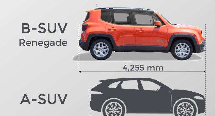 A-SUV o City-SUV: ecco i modelli del nuovo segmento